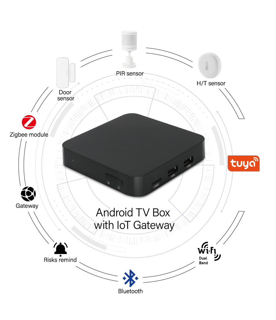 Shenzhen DataMax is a professional Android TV box supplier for providing set top boxes and TMS, IoT smart home solutions since 2013. 7